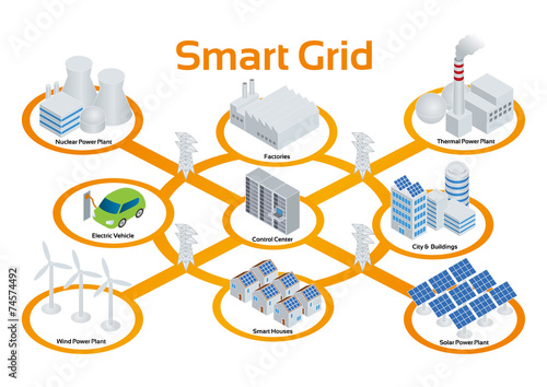 the smart grid current electric grid essay This post is part of our industry 101 series, an ongoing campaign to provide a foundation of knowledge about our unique industry to learn.