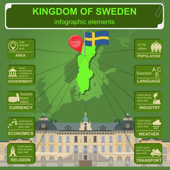 Sweden  infographics, statistical data, sights. Vector illustrat