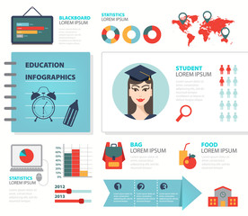 vector set education infographics, icons