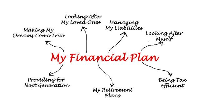 My Financial Plan