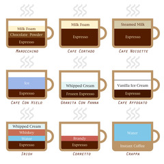 Types of coffee, recipe in simple pictures, part 2