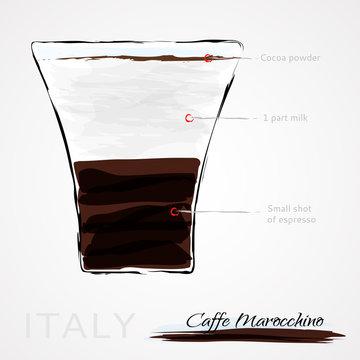 Coffee marocchino