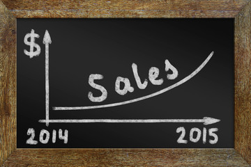 Concept of growth in sales. Graph on the blackboard
