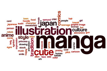 Manga word cloud