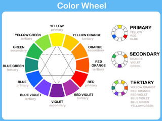 Fototapeta Color Wheel Worksheet - Red Blue Yellow color : for kids obraz