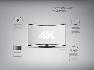 4k ultra hd curved screen tv infographics in modern flat design.