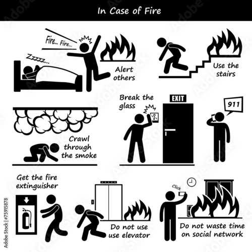 In Case Of Fire Emergency Action Plan Stock Image And Royalty