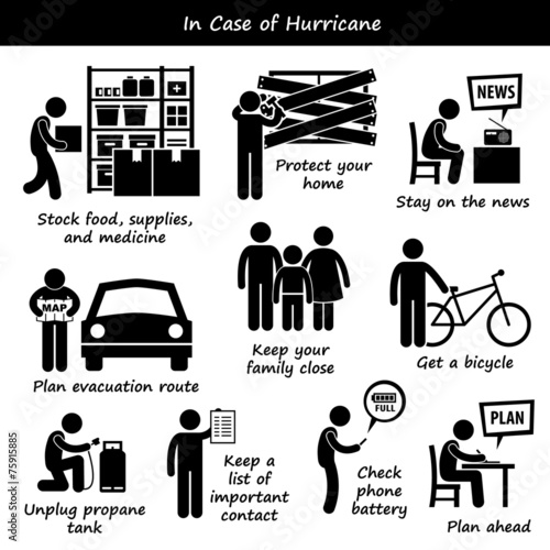 In Case Of Hurricane Typhoon Cyclone Emergency Action Plan Stock
