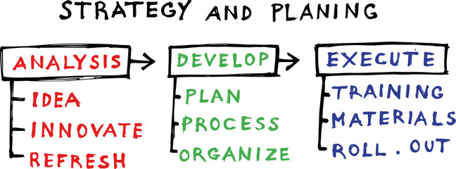 Business Graphs strategy and planing