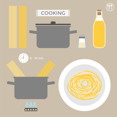 Infographics, cooking pasta