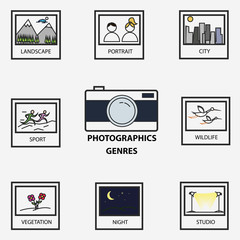 Photographic Genres