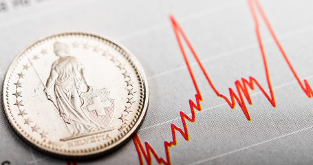 One Swiss Franc coin on fluctuating graph. Rate of the Swiss Fra Wall mural