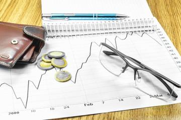 monіtoring fіnansi budget