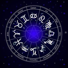 Zodiac Star Signs in Circle on Dark Background