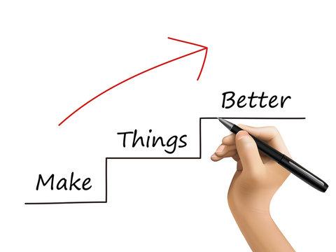 make things better written by 3d hand