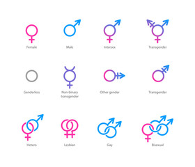 Gender symbol icon set
