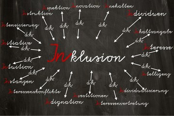 Inklusion d.h.
