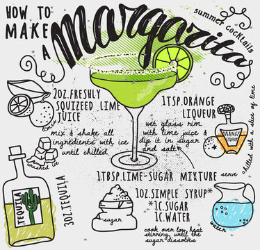 Margarita Recipe Typography Poster