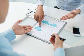Analyzing financial document
