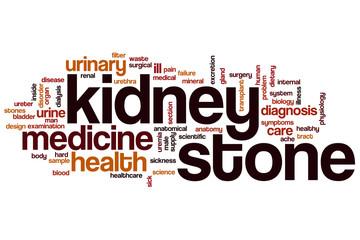 Kidney stone word cloud