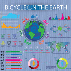 bicycle around the earth