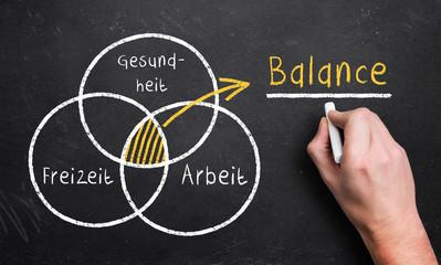 Balance finden zwischen Arbeit, Gesundheit und Freizeit