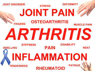 Arthritis Awareness concept Sign