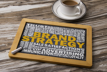 brand strategy word cloud