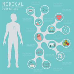 Medical and healthcare infographic, Cardiology infographics.