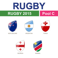 Rugby 2015, Pool C