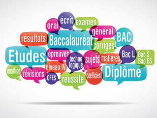 nuage de mots : Baccalauréat