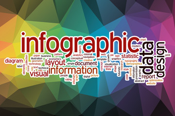 Infographic word cloud with abstract background