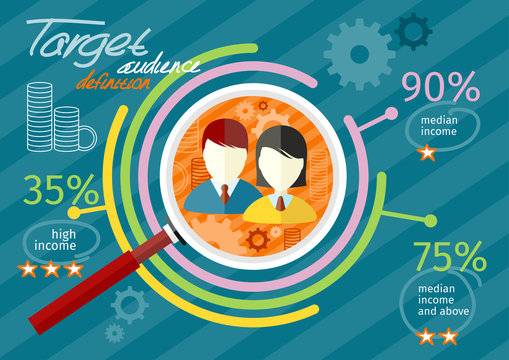 Target audience infographic