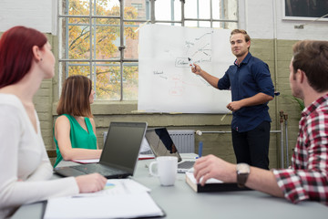 junger mann präsentiert seine ideen an einem chart