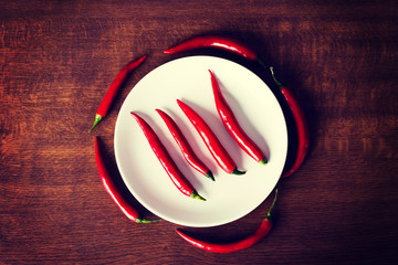 Composition of chili peppers