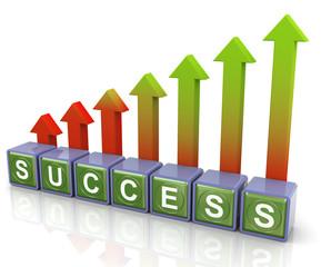3d success arrows