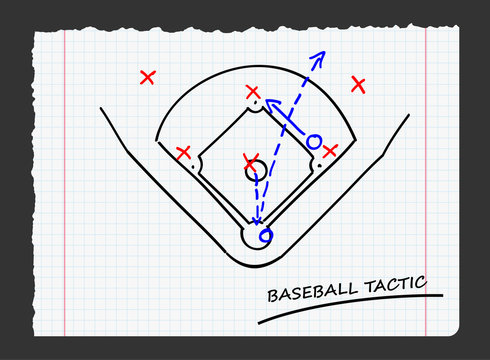 baseball tactic on paper