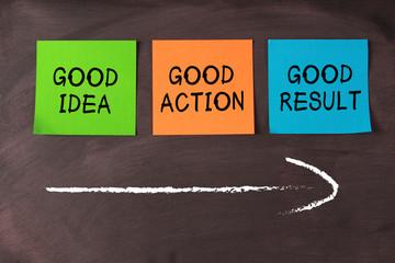 Good Idea, Good Action, Good Result