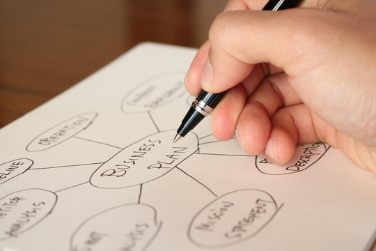 マインドマップを書いて企画書を準備する手 drawing a mindmap
