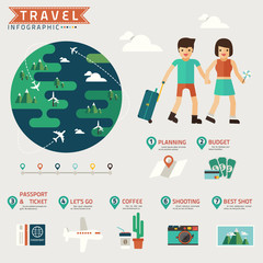 travel infographic with minimal world
