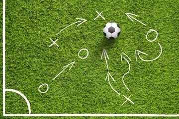 Soccer field ball strategy plan