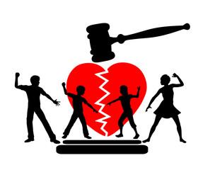 Parental Alienation after Divorce