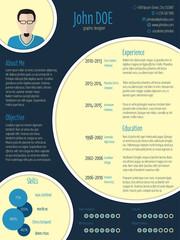 Cool new modern cv resume curriculum vitae template