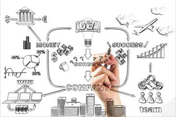 hand drawning business scheme