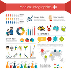 Medical Infographics Set