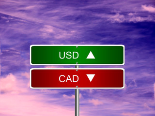 CAD USD Forex Sign