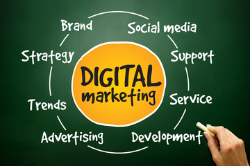 Digital Marketing process, business concept on blackboard