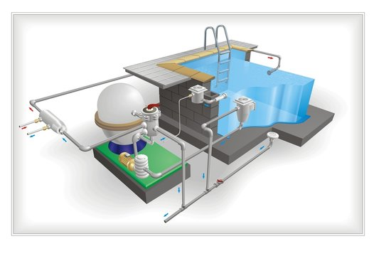 Pool Architecture vector
