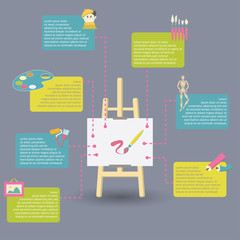 infographic of art supplies for painting