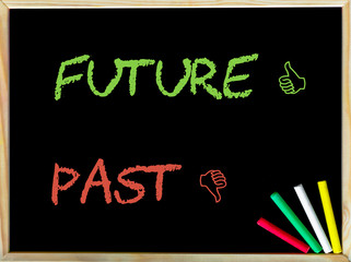 Past and Unlike sign versus Future and Like sign